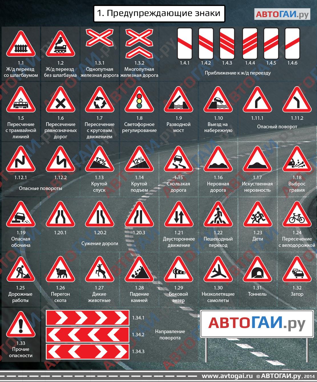 Основные обязанности велосипедиста на дороге по ПДД  Сайт